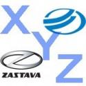 X/Y/Z